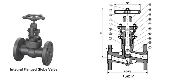 Class 900~2500 Flanged End Pressure-Seal Globe Valve