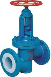 PTFE Lining globe valve J41F46